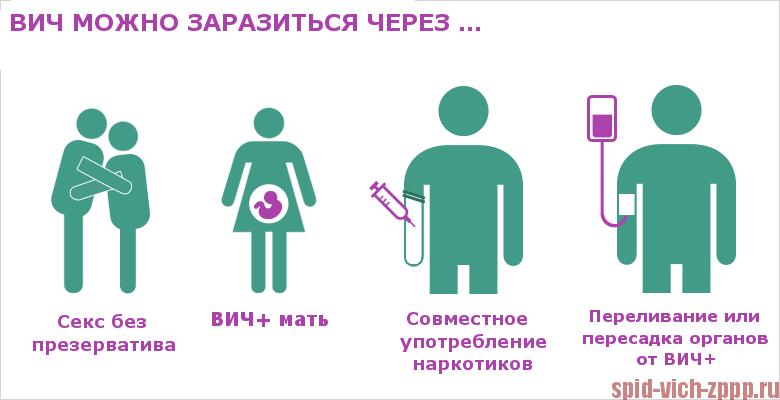 Массовое раздевание, если сперма попала на влагалища можно заразиться вич