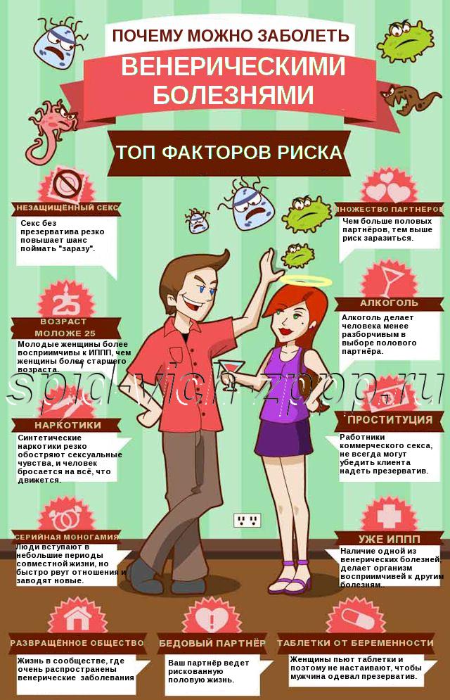 секс с проституткой не заразиться