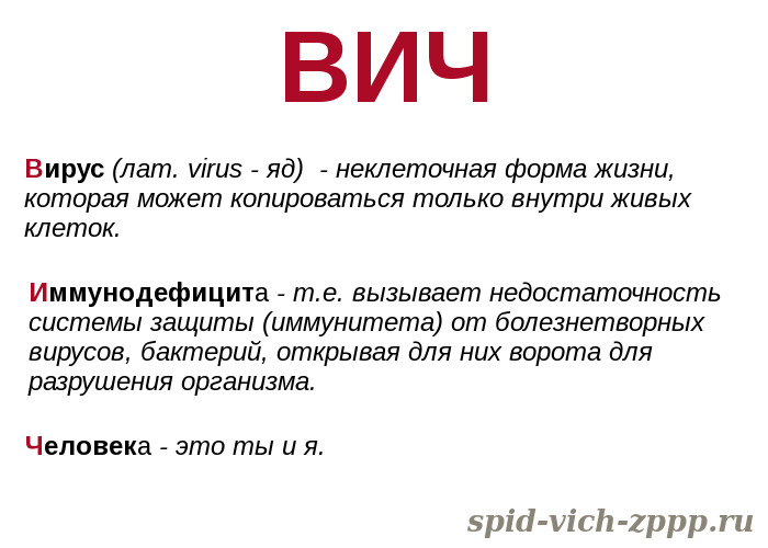 Постер. Расшифровка ВИЧ.