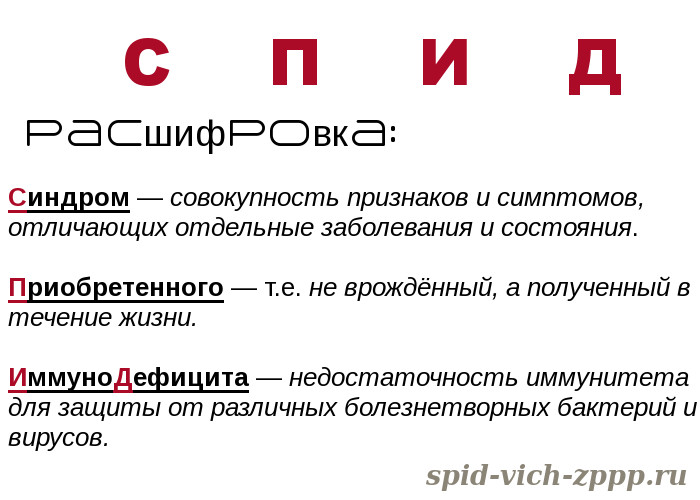 Постер. Расшифровка аббревиатуры СПИД.